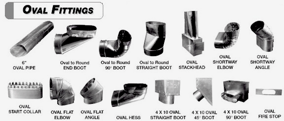 Sheet Metal Ductwork And Fittings 586 792 2680 J Amp J